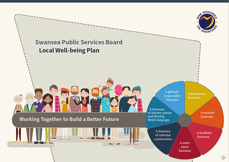 Swansea Well Being Plan